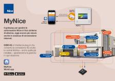 MyNice GSM 4G Module