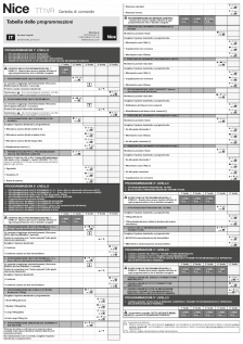 TT1VR Programming table